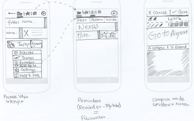 Mobile UX Design – 7 Best Practices for Designing a Mobile User Experience