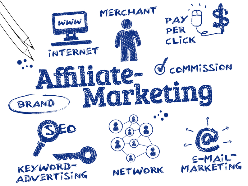 Know How to Set Up Your Own Affiliate Program